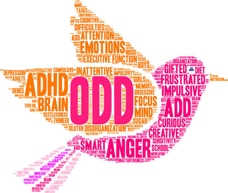 ODD ADHD word cloud on a white background.