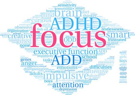 Richt ADHD-woordwolk op een witte achtergrond. Stock Illustratie