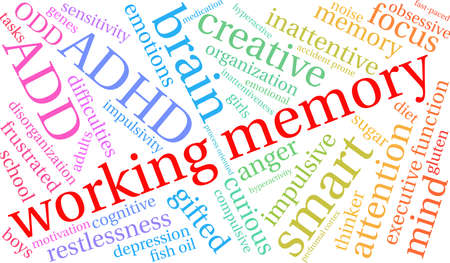 Working Memory ADHD word cloud on a white background. Stok Fotoğraf - 89043890