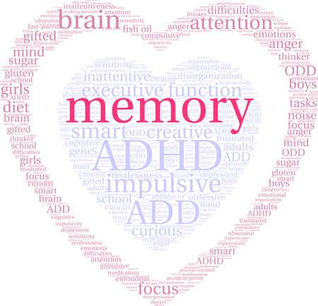 Memory ADHD word cloud on a white background. Çizim