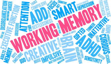 Werkgeheugen ADHD-woordwolk op een witte achtergrond.