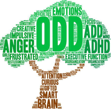 gifted: ODD ADHD word cloud on a white background.