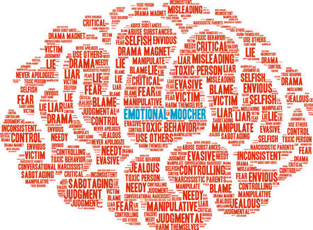 egoista: Emotional Moocher word cloud on a white background.