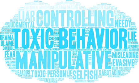 Toxic Behavior word cloud on a white background.
