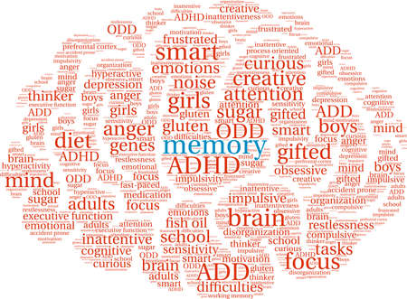 Memory ADHD word cloud on a white background. Banco de Imagens - 89043936