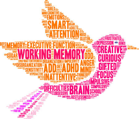 compulsive: Working Memory ADHD word cloud on a white background.