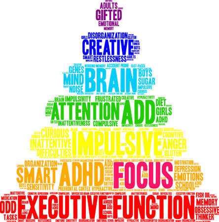 compulsive: Focus ADHD word cloud on a white background.