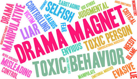 Drama Magnet word cloud on a white background.