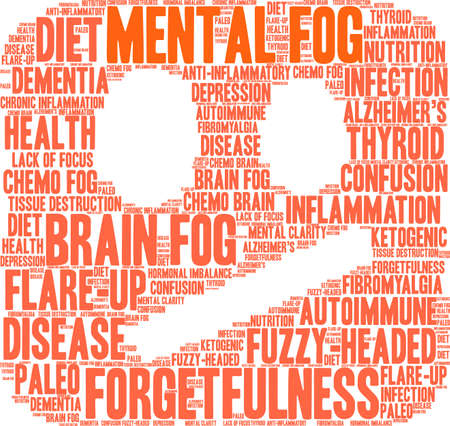 Mental Fog word cloud on a white background. Фото со стока - 90104083