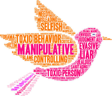Manipulative word cloud on a white background.