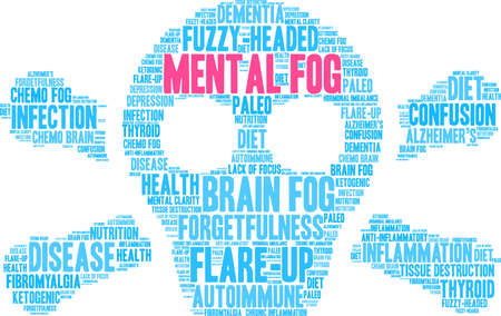 Mental Fog word cloud on a white background.  Illustration