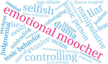 Nube emocional de la palabra de Moocher en un fondo blanco. Ilustración de vector