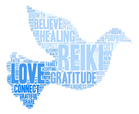 channeling: Reiki word cloud on a white background.