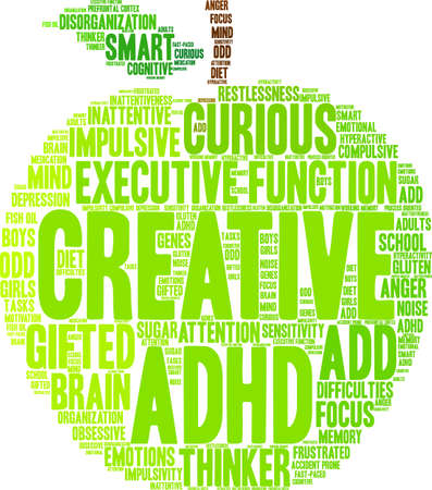 oriented: Creative ADHD word cloud on a white background.