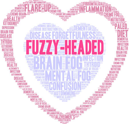 Fuzzy-Headed word cloud on a white background.
