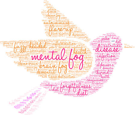 Mental Fog word cloud on a white background.  Stock Illustratie