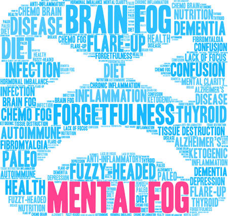 Mental Fog word cloud on a white background.  Illustration