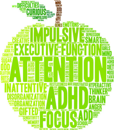 compulsive: Attention ADHD word cloud on a white background.