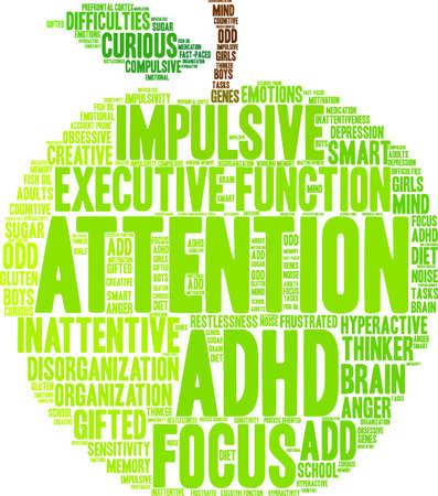 Attention nuage de mot TDAH sur un fond blanc.