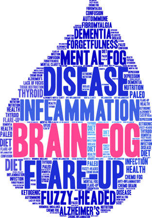 chronic: Brain Fog word cloud on a white background.