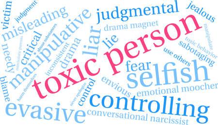 Nube de palabras de personas tóxicas sobre un fondo blanco.