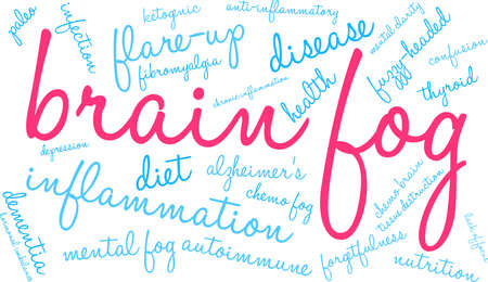 Brain Fog word cloud on a white background.