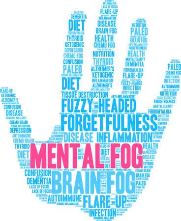 Mental Fog word cloud on a white background.  Ilustracja