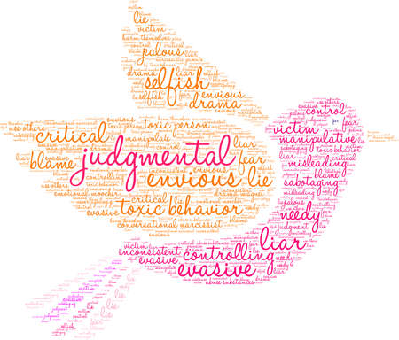 Judgmental word cloud on a white background.  Çizim