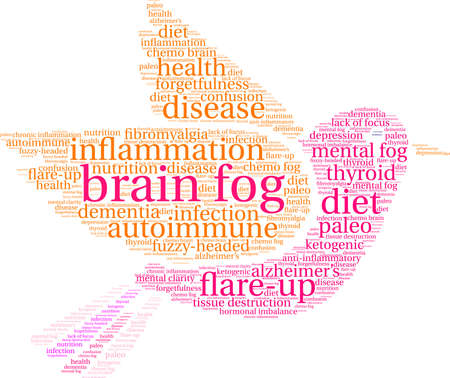 Brain Fog word cloud on a white background. Фото со стока - 89964063