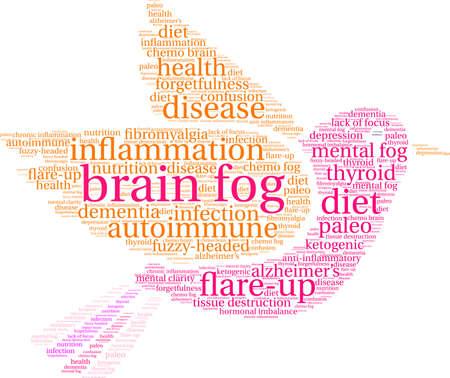Gehirn-Nebelwortwolke auf einem weißen Hintergrund. Vektorgrafik