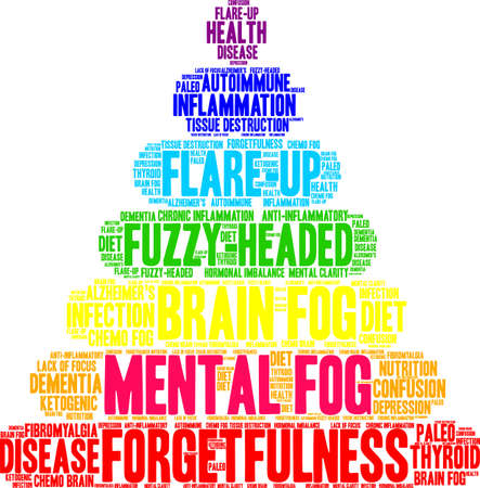chronic: Mental Fog word cloud on a white background.  Illustration