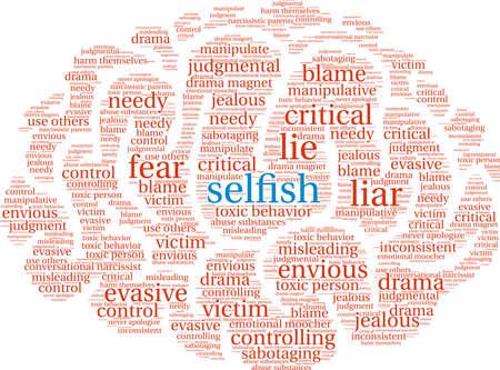 Nuvem egoísta da palavra em um fundo branco.