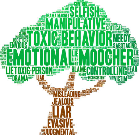 Emotional Moocher word cloud on a white background.  Ilustrace