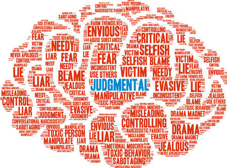 Judgmental word cloud on a white background.  向量圖像