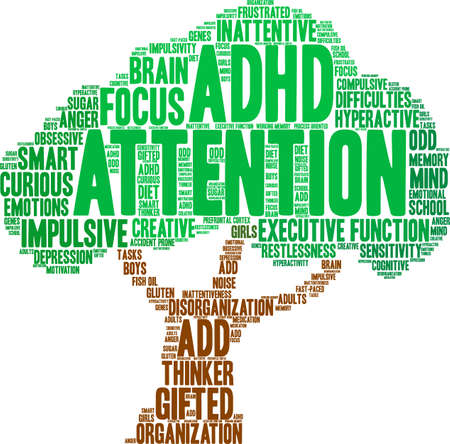 oriented: Attention ADHD word cloud on a white background.
