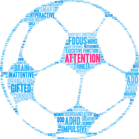 Attention ADHD word cloud on a white background.