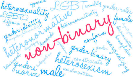 Non-Binary word cloud on a white background.
