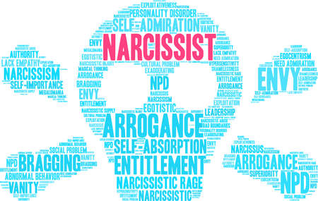 Narcissist word cloud on a white background.  Иллюстрация