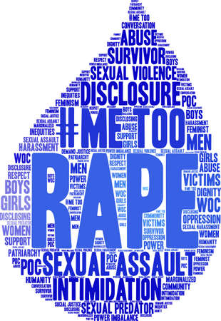 Rape word cloud on a white background.