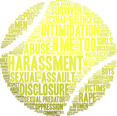 Harassment word cloud on a white background.