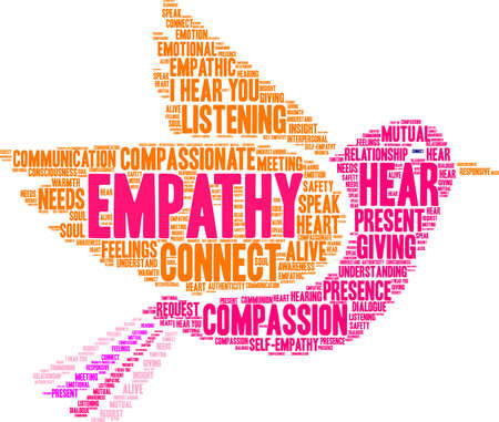 Empathie Brain woord wolk op een witte achtergrond. Stockfoto - 92990424