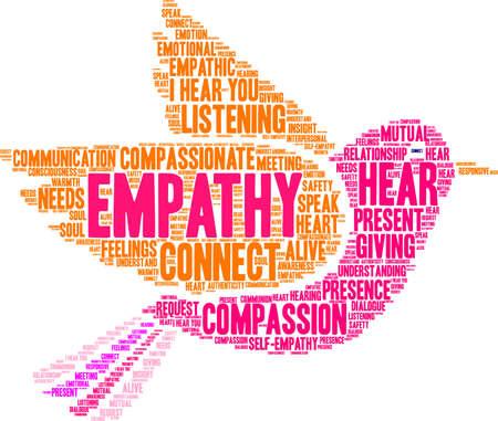 Empathie cerveau nuage de mot sur un fond blanc. Banque d'images - 92990424