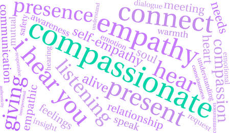 Compassionate word cloud on a white background. Иллюстрация
