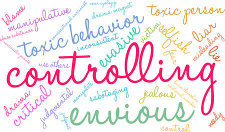 Controlling word cloud on a white background.