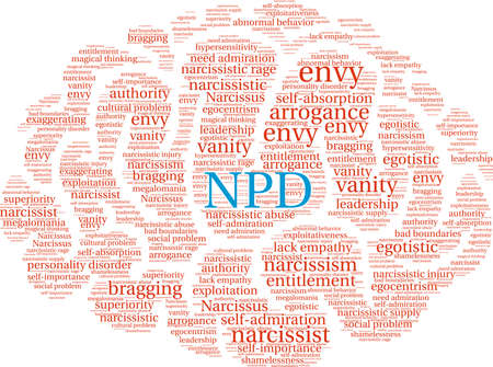 NPD word cloud on a white background.