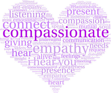 Compassionate word cloud on a white background. Stock Illustratie