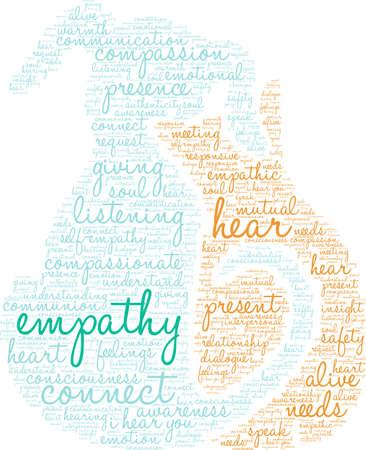 Empathie Brain woord wolk op een witte achtergrond.