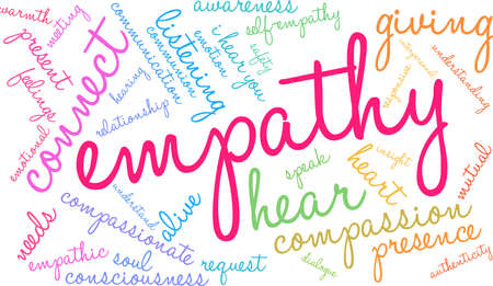 Empathy Brain word cloud on a white background.