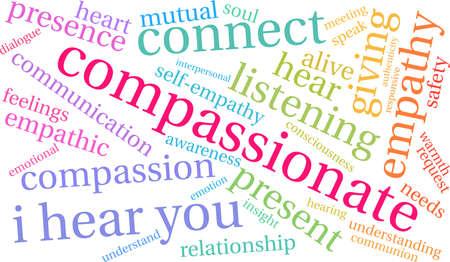 Mitfühlende Wortwolke auf einem weißen Hintergrund. Vektorgrafik