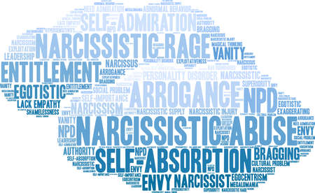 Narcissistic Abuse word cloud on a  white background.  Illustration